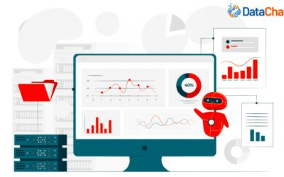 Marketing Reporting Tools: Get Reports That Help To Analyze Marketing Data
