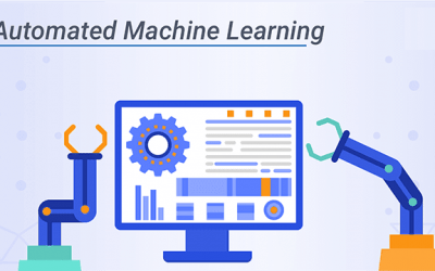 What is Automated Machine Learning?