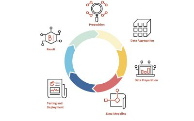 Importance of Data Aggregation in Healthcare Industry