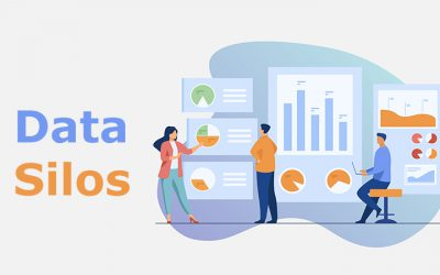 Data Silos to Automated Insights : Uncover Marketing Potential