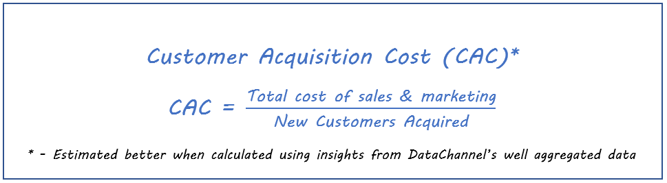 Customer Aquisition Cost