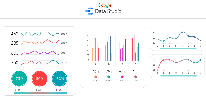 How to get started with Google Data Studio Community Connectors